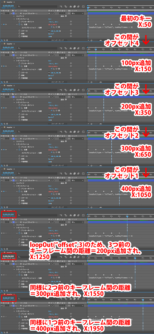 イトウ先生のTips note 【AfterEffects CC 2019】loopOutメソッド